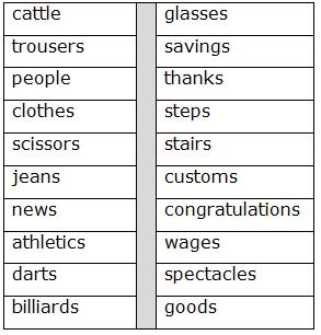 Course: English - Class 5, Topic: Singular and Plural Noun